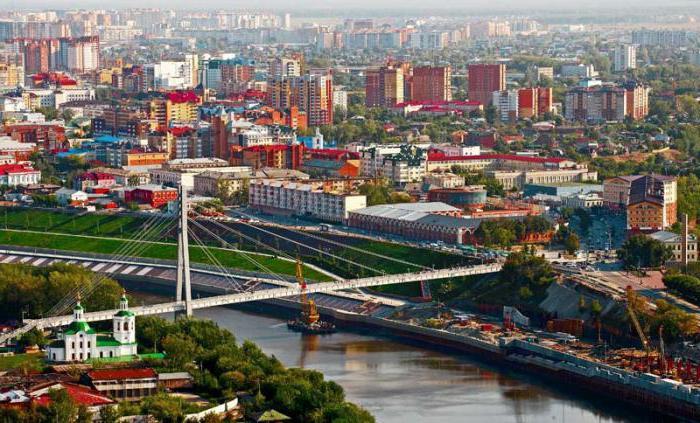 Проект «История Сибири вистории России»